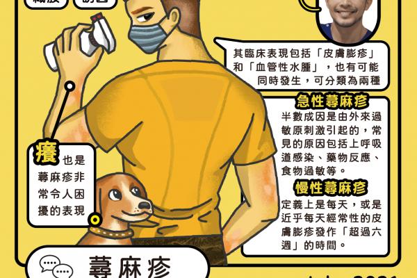 小黃醫師發文_蕁麻疹_工作區域 1